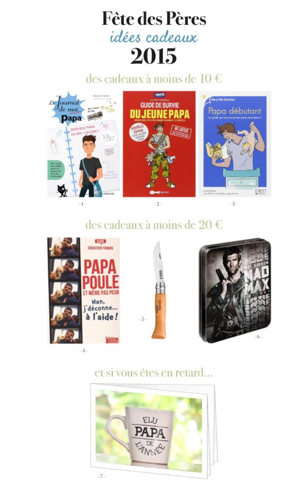Des idées de cadeaux pour la fête des pères 2015